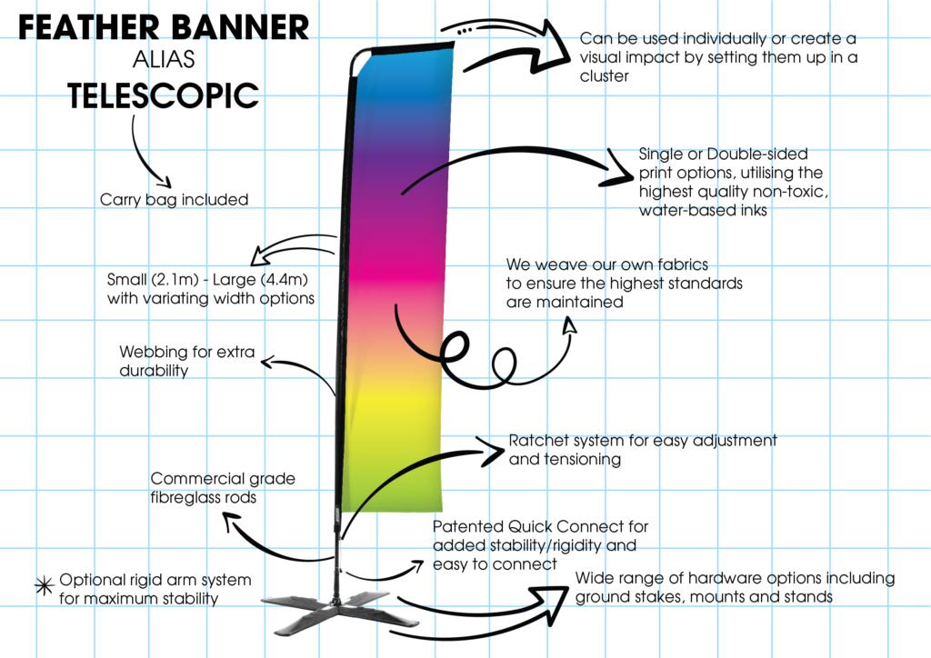 Telescopic Banner